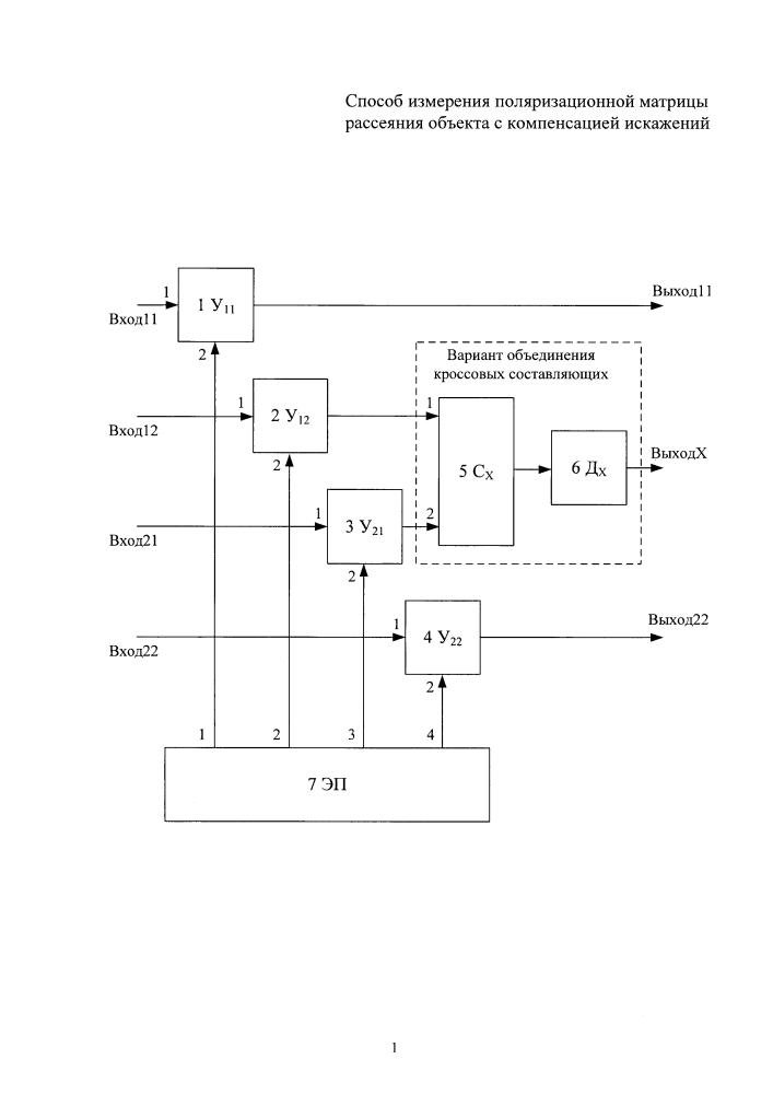 Способ измерения поляризационной матрицы рассеяния объекта с компенсацией искажений
