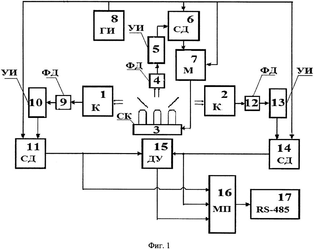 Дифференциальный измеритель оптической плотности жидкой среды