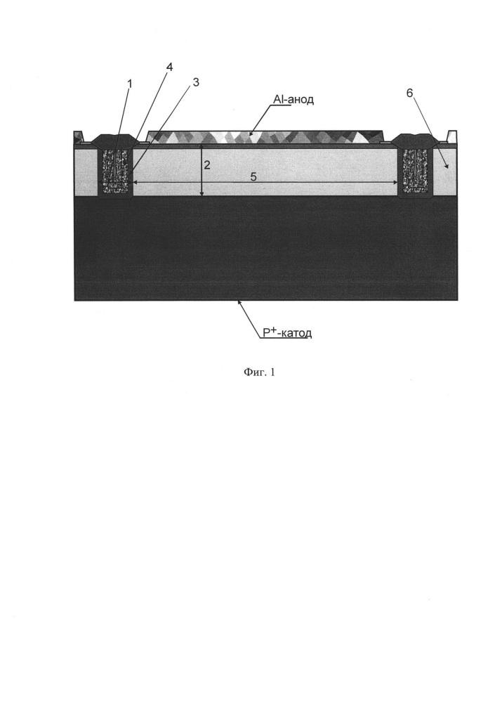 Периферия полупроводниковых приборов с повышенной устойчивостью к ионизирующему излучению
