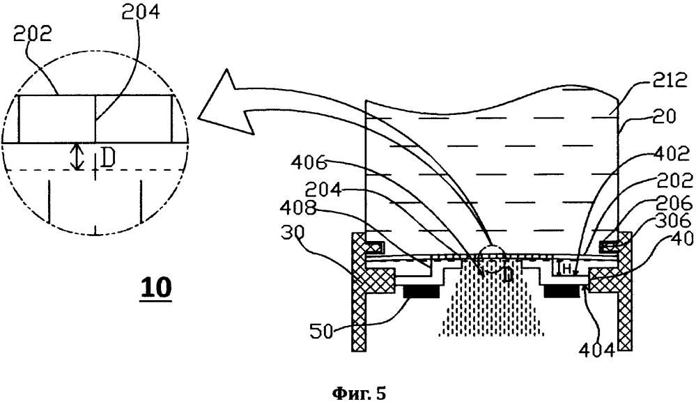 Аппарат для образования аэрозоля со сменными частями
