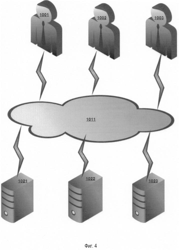 Способ определения приоритета задач, находящихся в очереди серверной системы