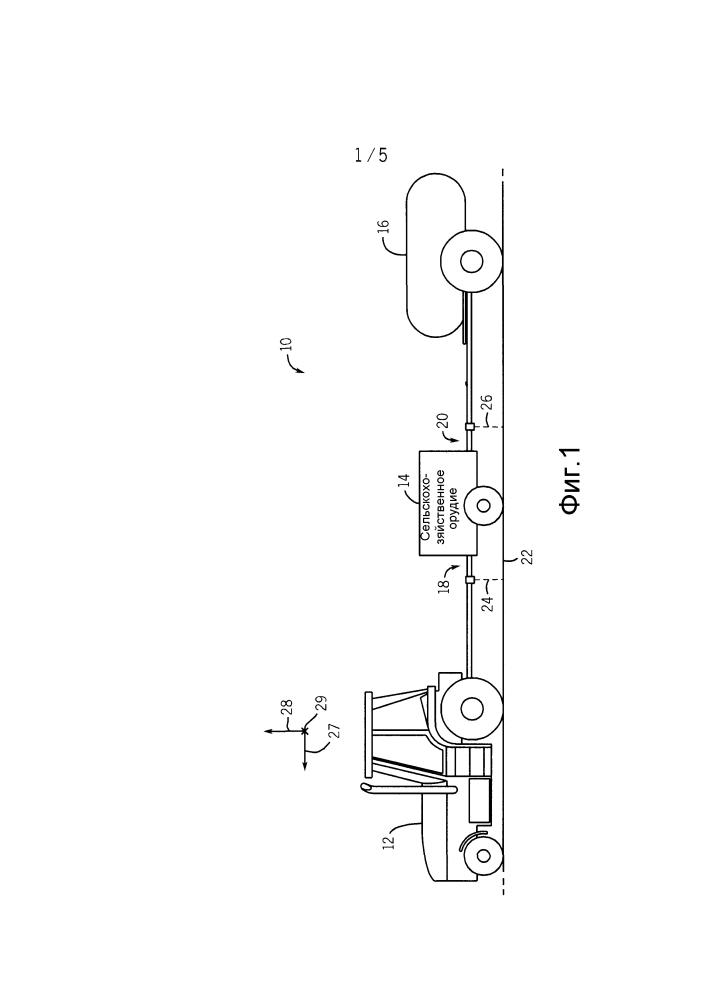 Сцепной узел и конструкция поперечной трубы для сельскохозяйственного орудия