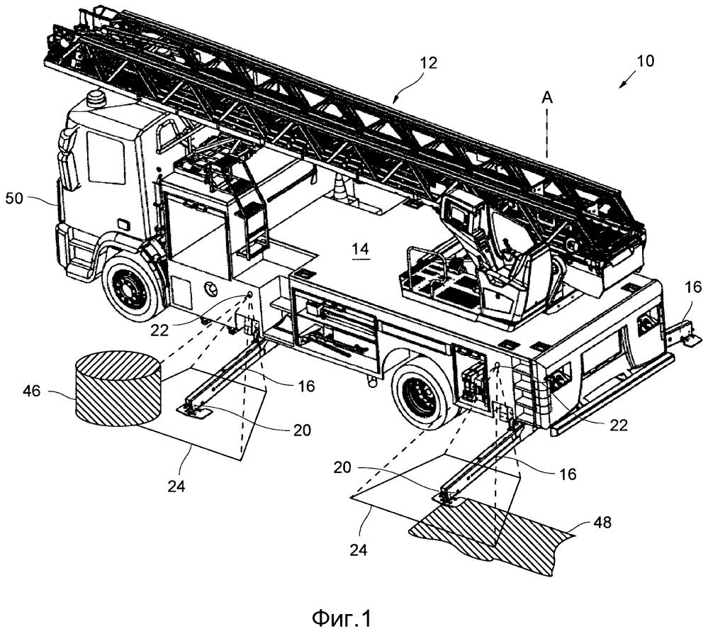 Технологическое транспортное средство с системой наблюдения для наблюдения за положением транспортного средства