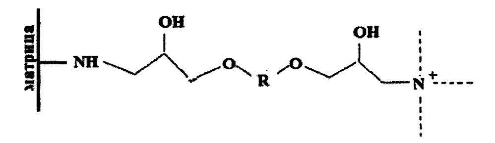 Сорбент для определения соединений ионной и гидрофильной природы
