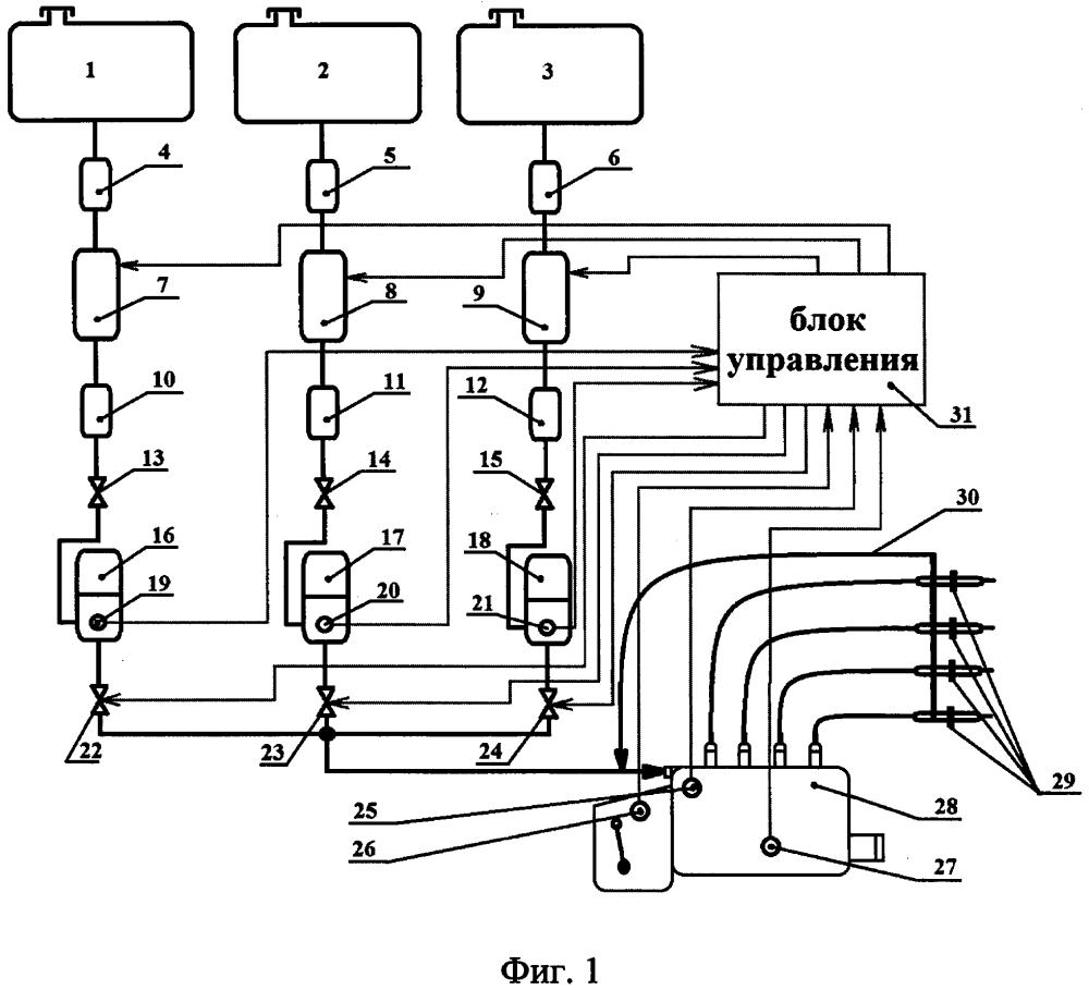 Система питания дизеля на композитном топливе