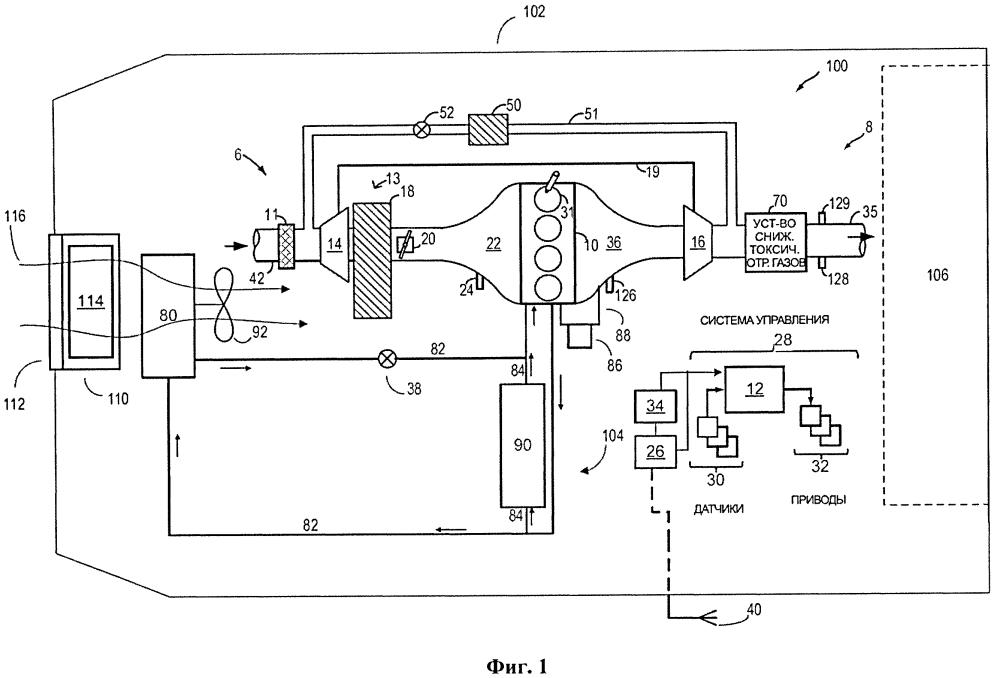 Способ управления вентилятором охлаждения двигателя