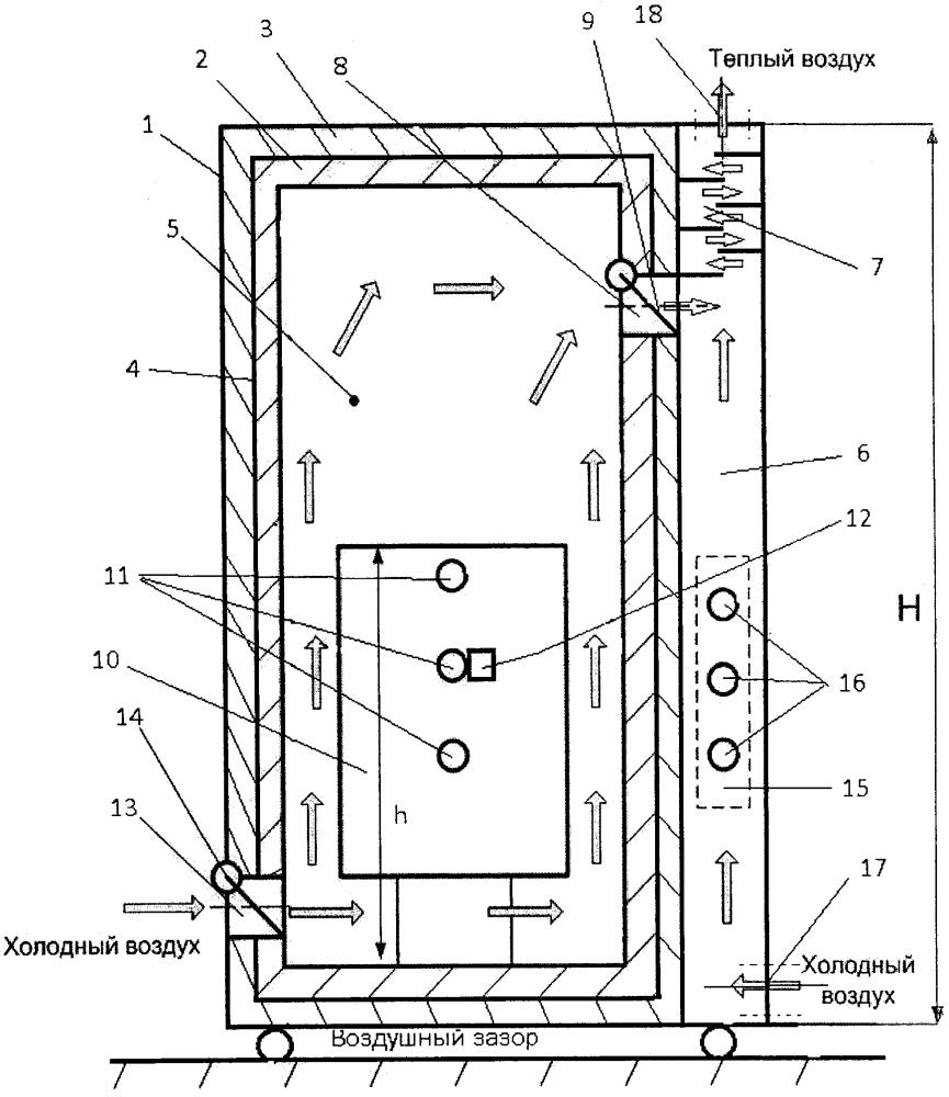 Комбинированный теплоаккумуляционный электроотопительный прибор со ступенчатым нагревом теплоаккумулирующего сердечника