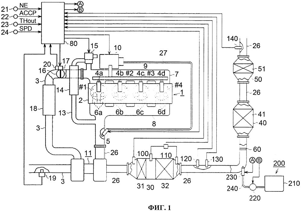Устройство управления отводом выхлопных газов и способ управления отводом выхлопных газов двигателя внутреннего сгорания