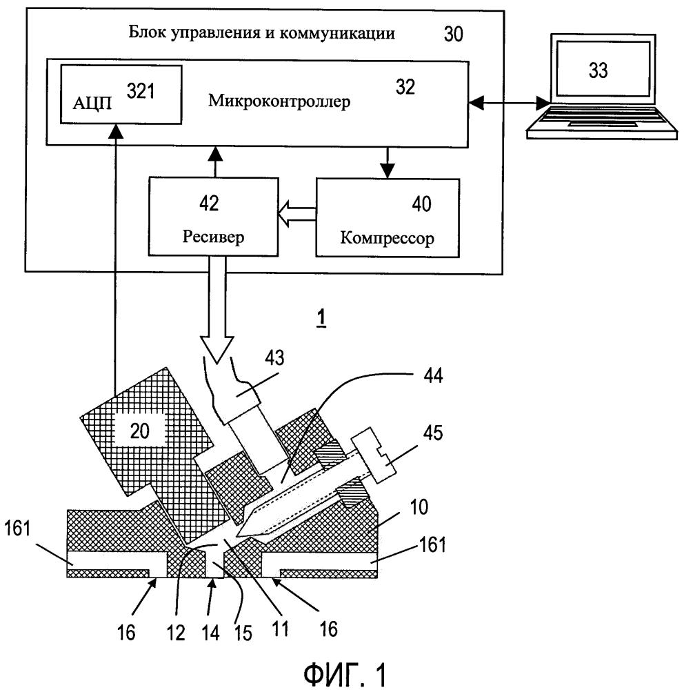 Пневматический сенсор для непрерывного неинвазивного измерения артериального давления