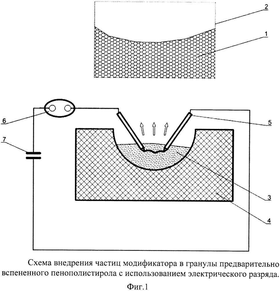 Способ модифицирования и легирования литых металлических изделий при литье по газифицируемым моделям