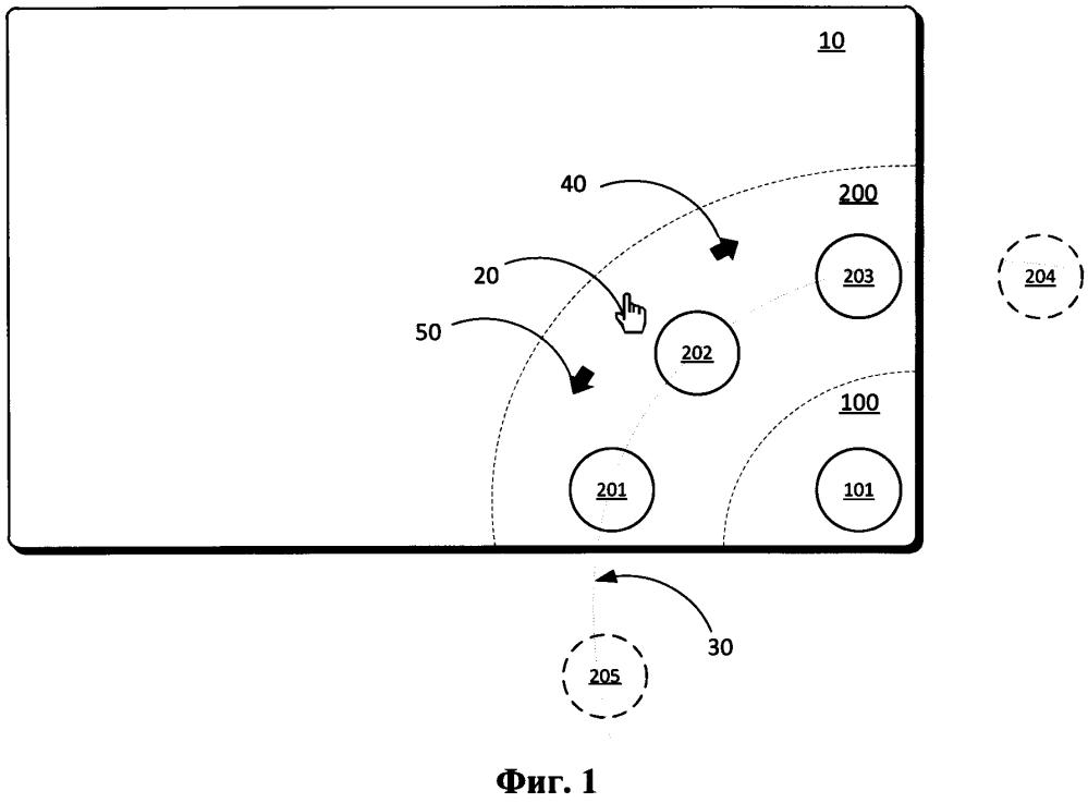 Способ и система управления устройством с помощью радиального графического интерфейса пользователя