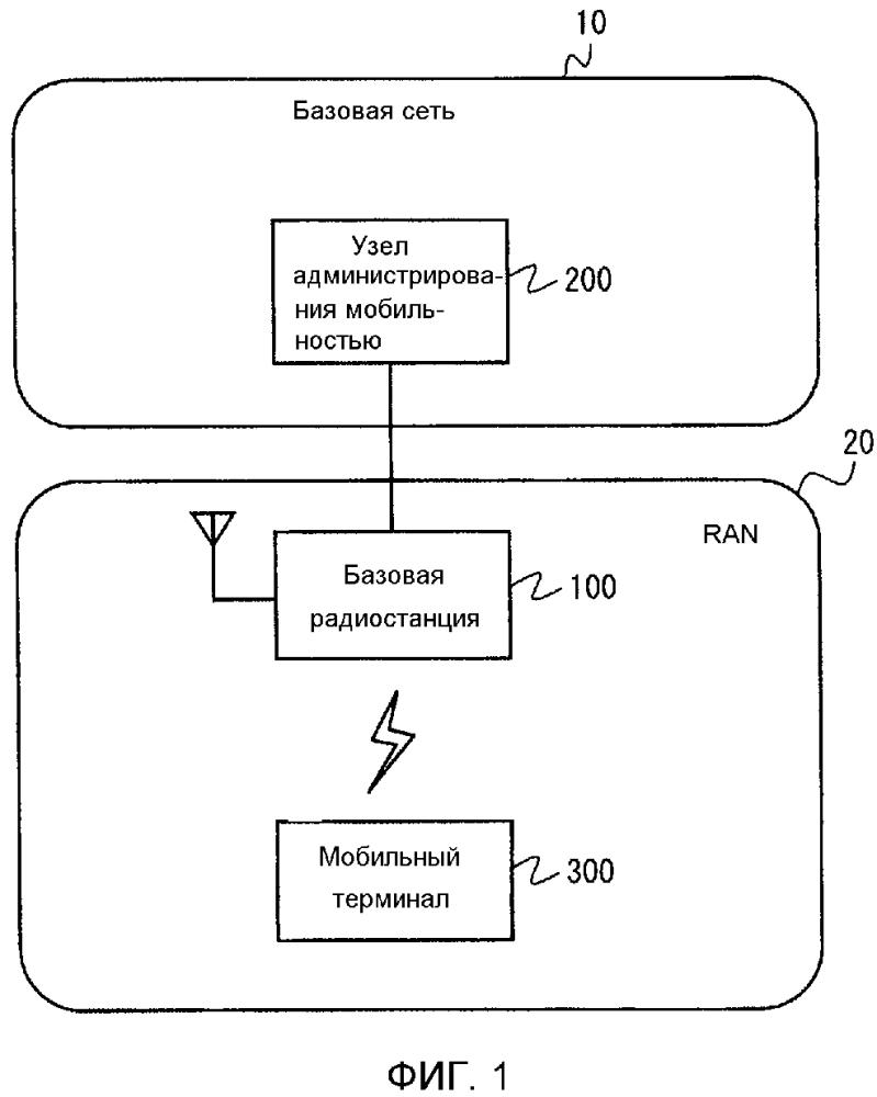 Система определения политики, способ определения политики и непереходный считываемый компьютером носитель
