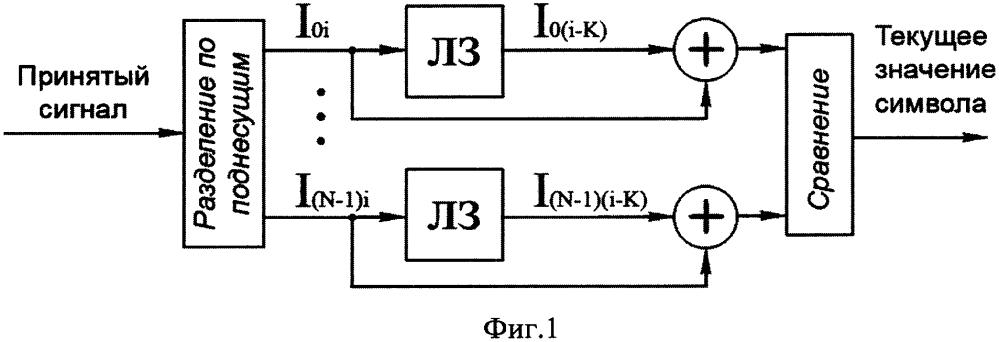 Способ передачи дискретной информации по каналу связи с многолучевым распространением