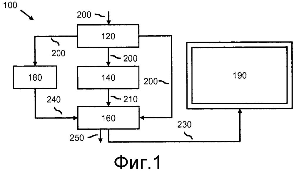 Система и способ для совмещения последовательности изображений
