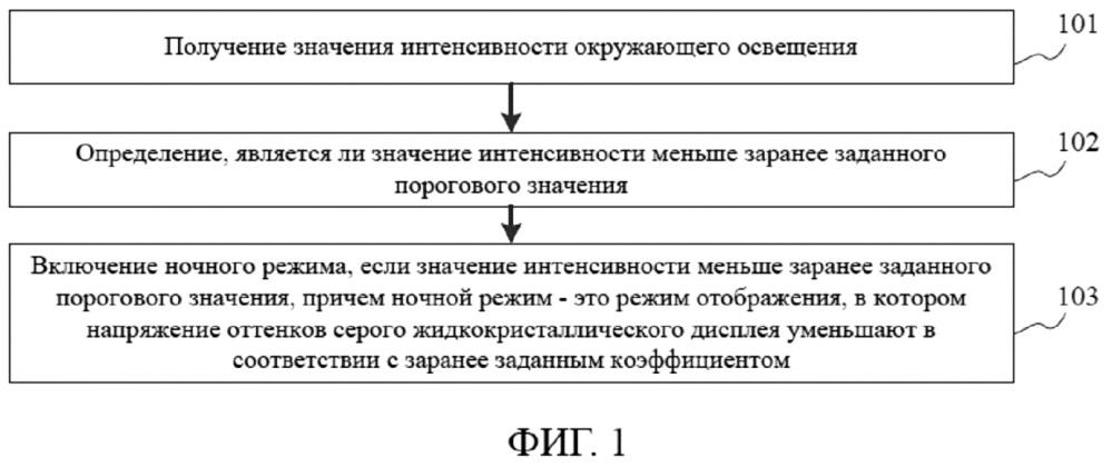 Способ и устройство для переключения режима