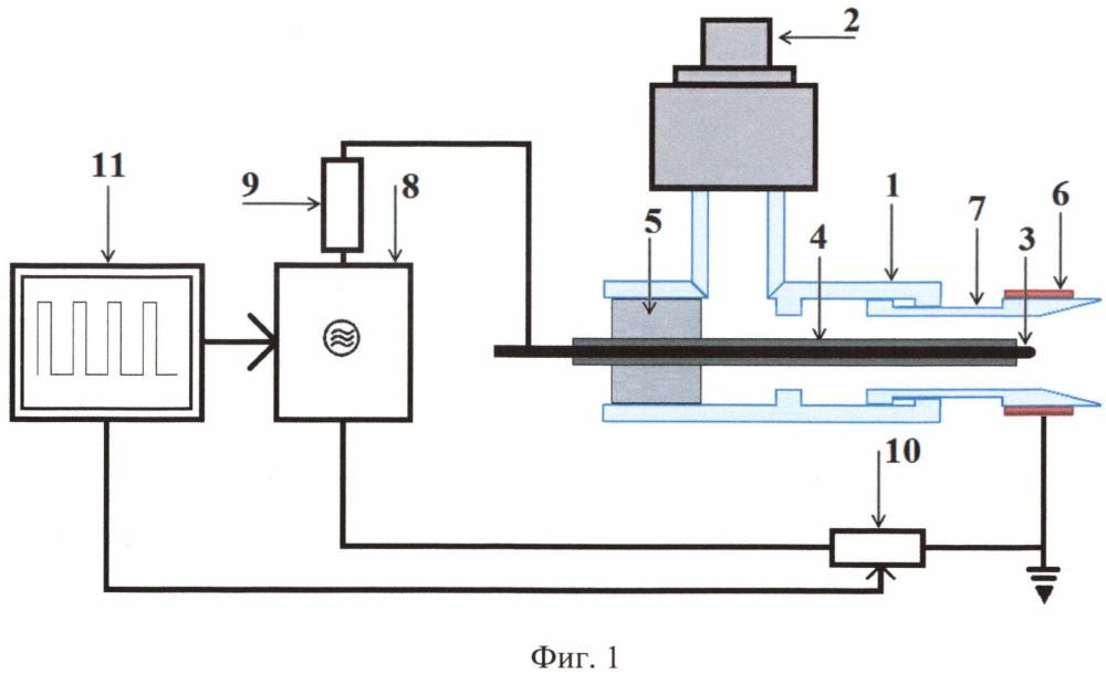 Газоразрядное устройство для обработки термочувствительных поверхностей