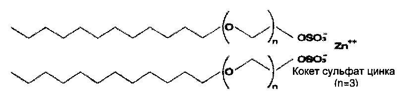 Применение цинка кокет сульфата в качестве антибактериального агента для propionibacterium acnes