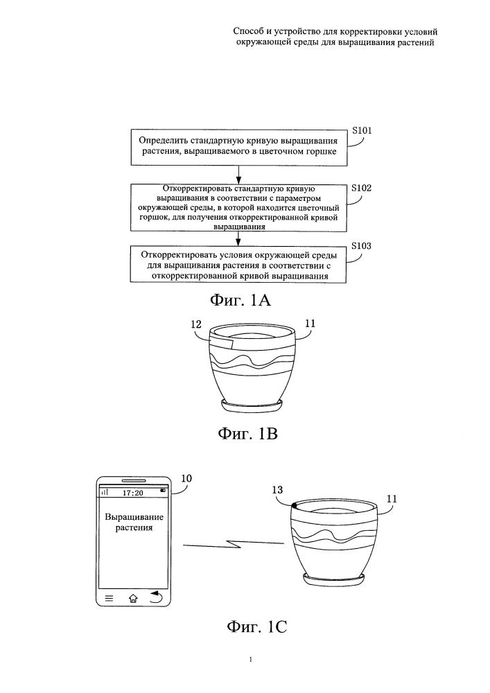 Способ и устройство для корректировки условий окружающей среды для выращивания растений