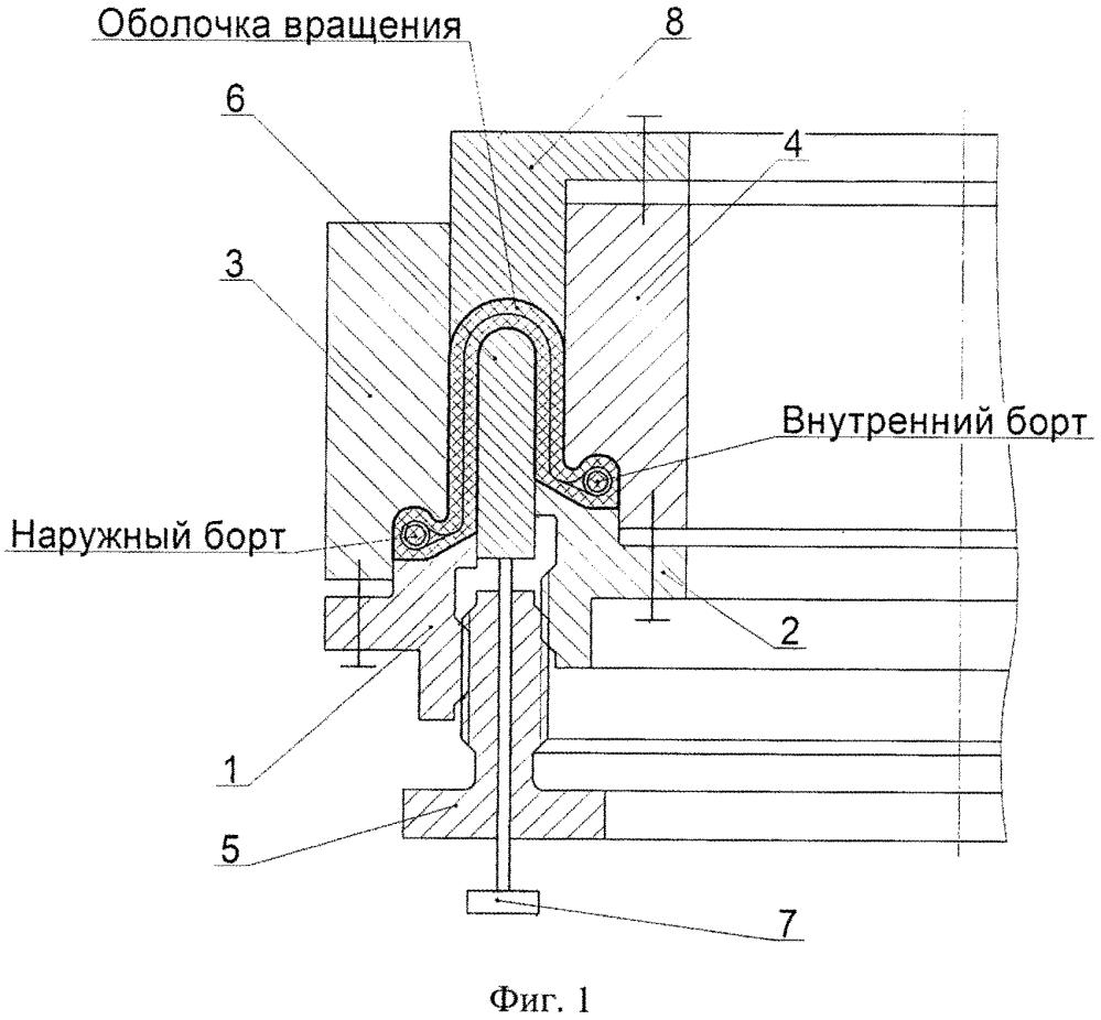 Способ изготовления оболочек вращения и приспособление для его осуществления