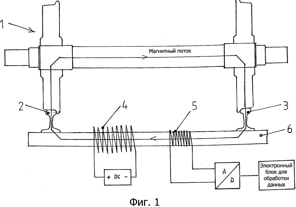 Устройство для проверки колес железнодорожного подвижного состава