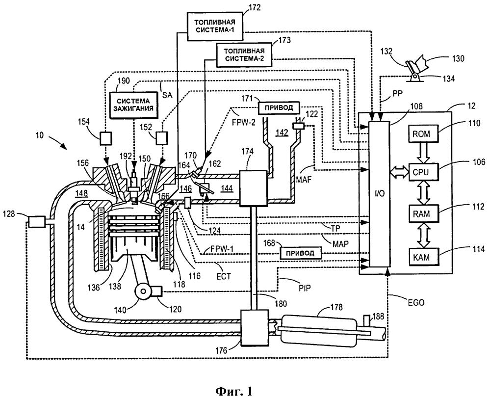 Способ эксплуатации двигателя