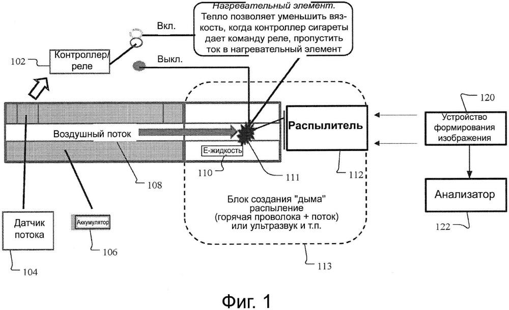 Способ считывания изображения для контроля качества электронных сигарет