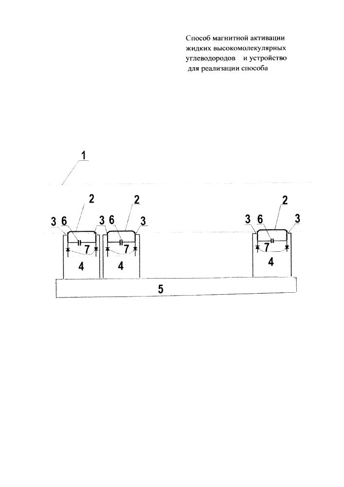 Способ магнитной активации жидких высокомолекулярных углеводородов и устройство для реализации способа