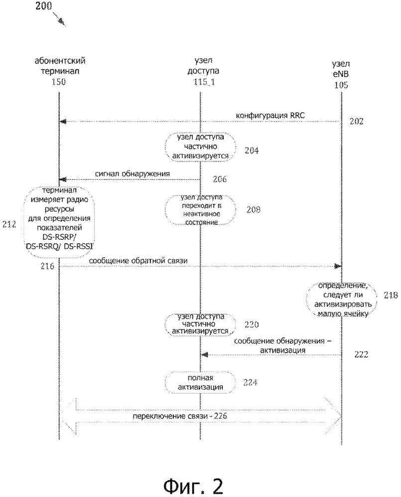 Аппаратура, системы и способы для измерения качества сигнала обнаружения ячейки