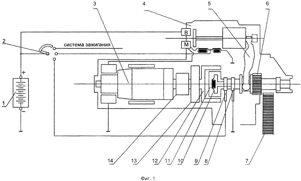 Система инерционно-электростартерного пуска двигателя внутреннего сгорания