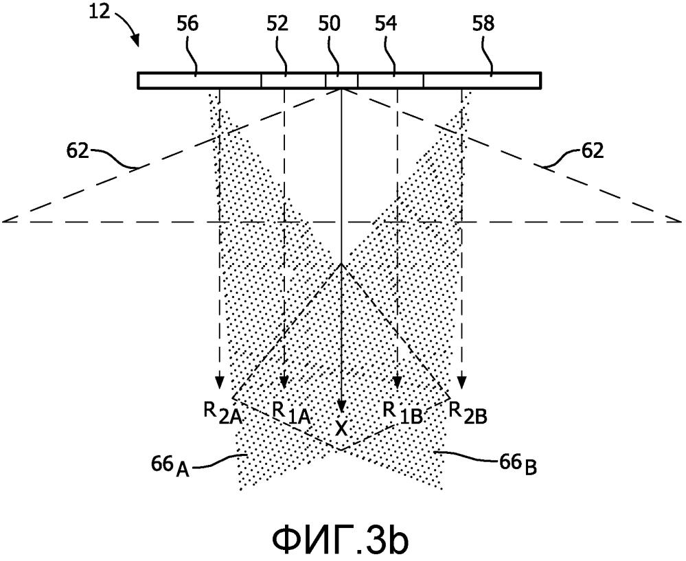 Матрицы ультразвуковых преобразователей с переменными геометриями участков поверхности