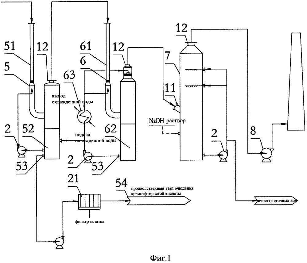 Устройство и процесс, применяемый для восстановления фтора из дыма после абсорбции фосфора путем гидратации в процессе обжига в печи для получения фосфорной кислоты