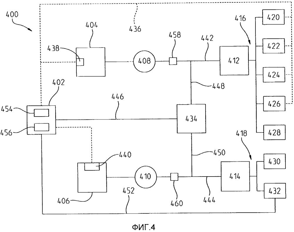 Система и способ управления температурой машины