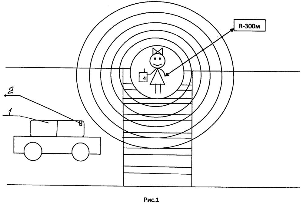Индивидуальная система оповещения о наличии пешехода на дороге