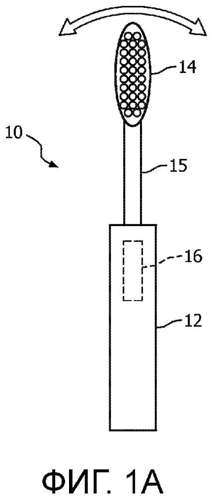 Электрическая зубная щетка с модулированным приводным сигналом
