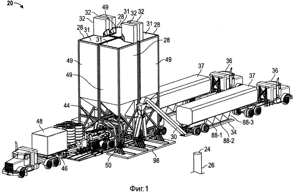 Система и способ доставки нефтепромысловых материалов