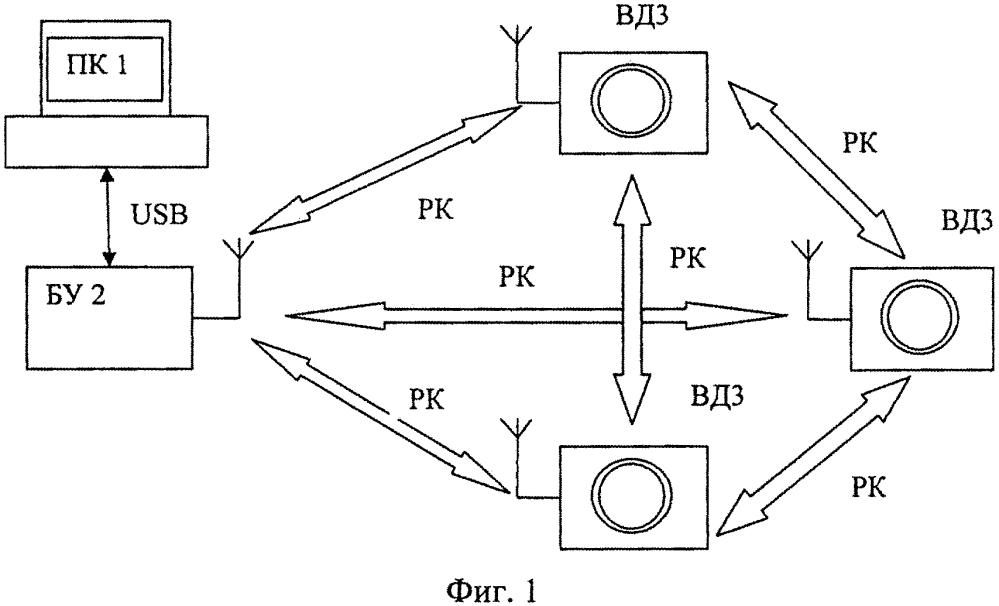 Самоорганизующаяся система видеонаблюдения и способ видеонаблюдения