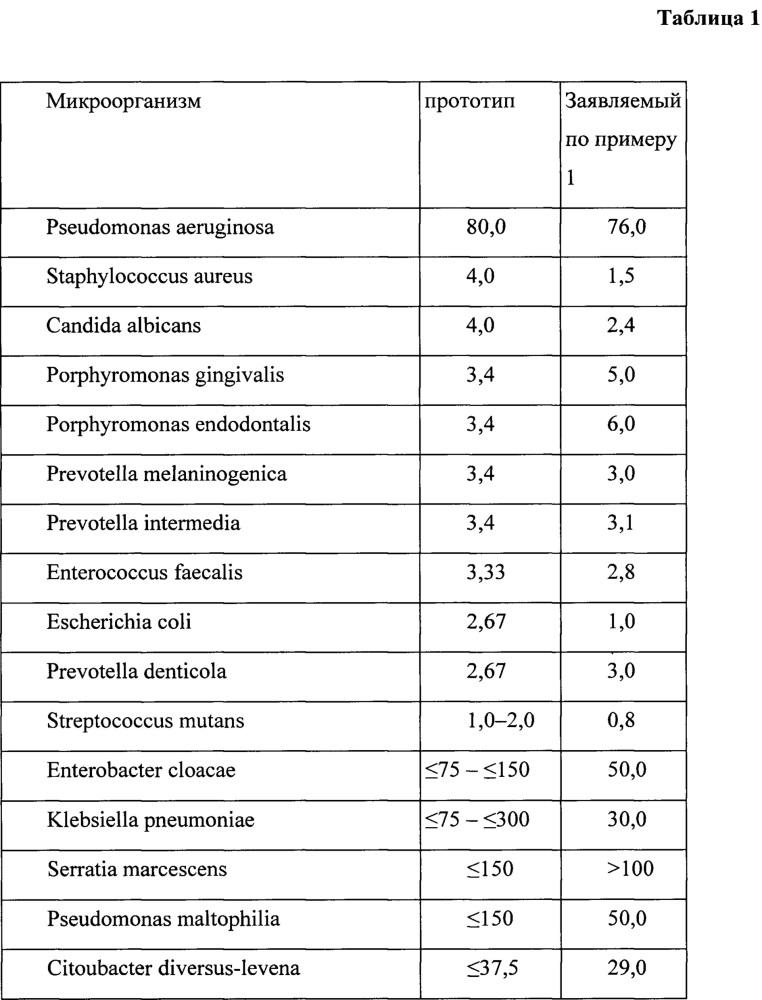 Препарат для лечения и/или профилактики инфекционно-воспалительных заболеваний