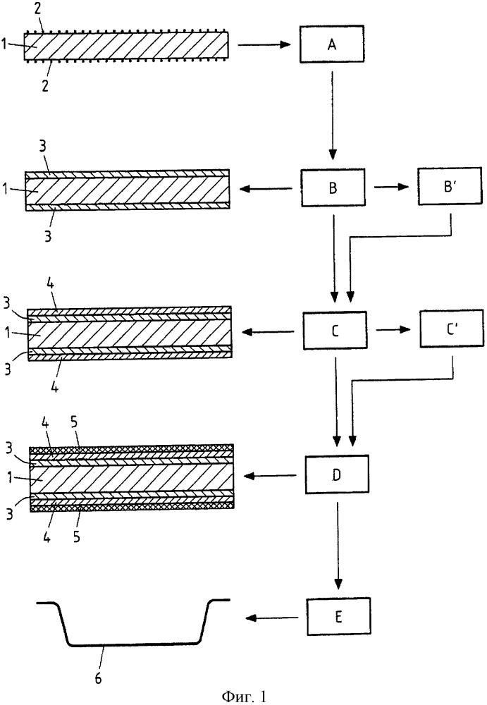 Алюминиевая полоса с покрытием и способ ее производства