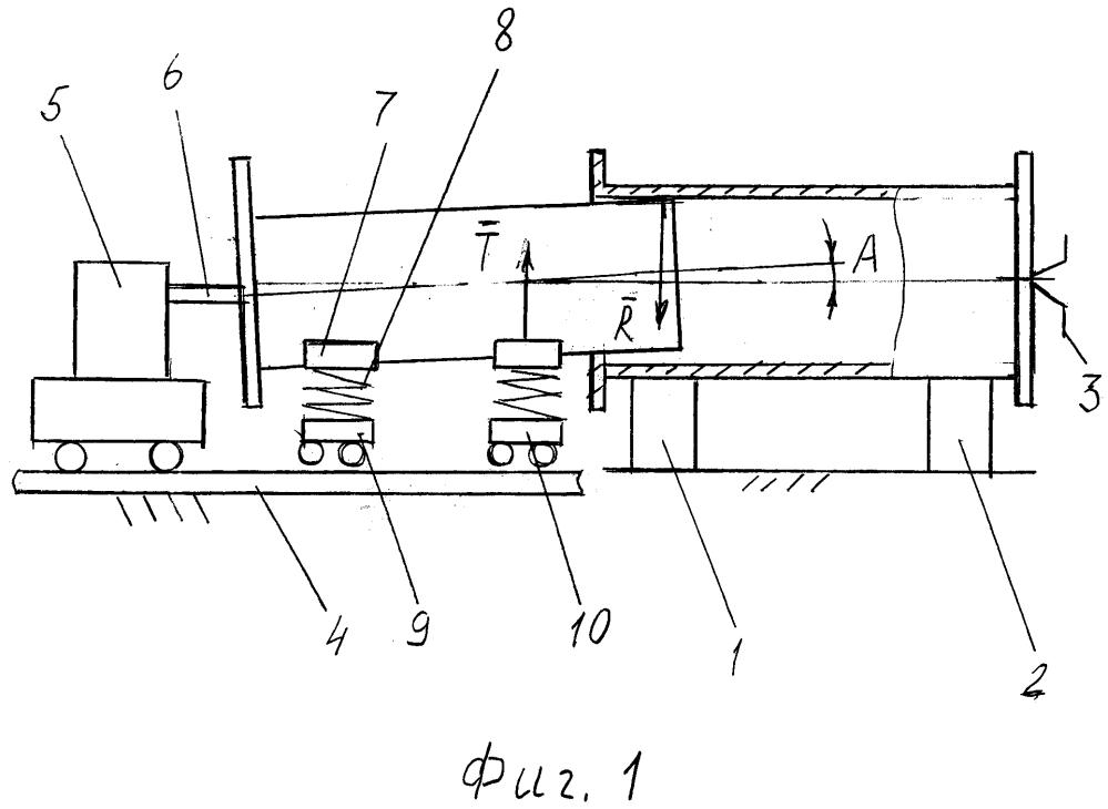 Устройство для монтажа трубного пучка в кожухе теплообменника