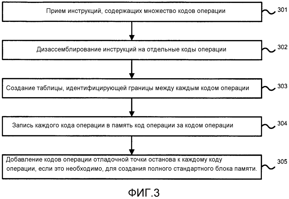 Свободная от блокирования потоковая передача данных исполняемого кода