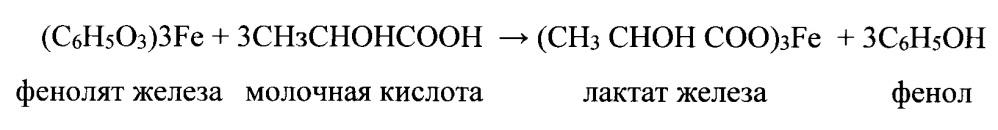 Способ спектрофотометрического определения молочной кислоты