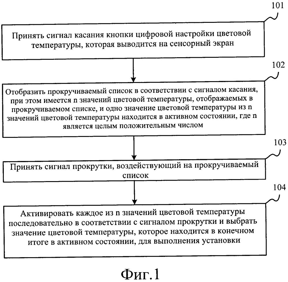 Способ и устройство для установки параметра съемки