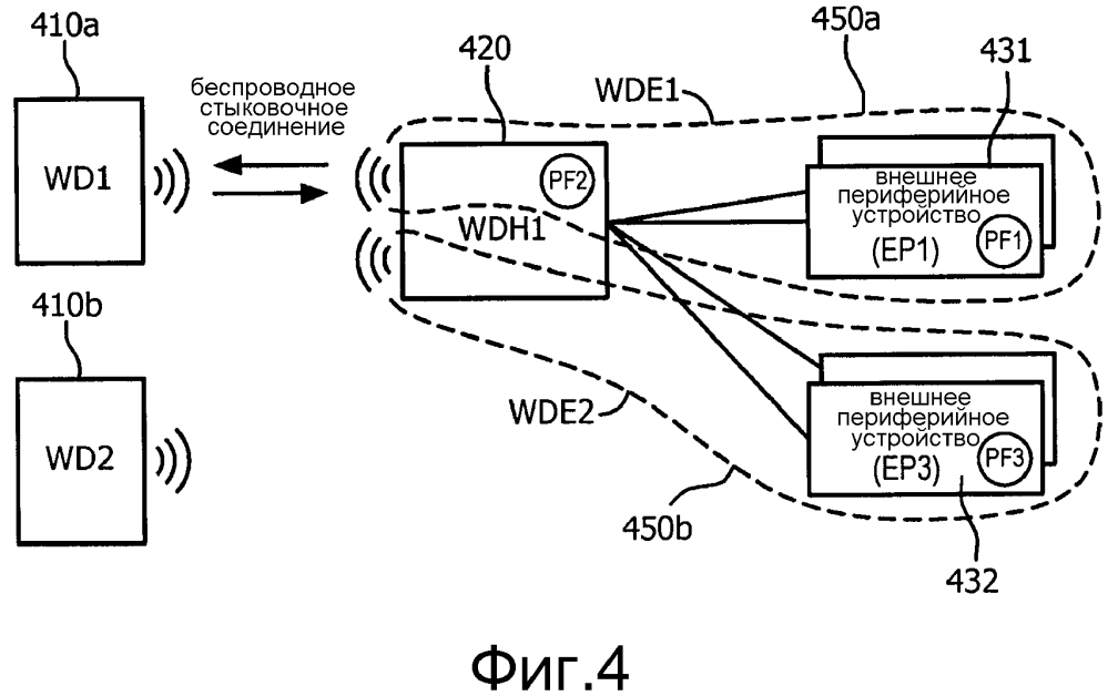 Устройство-хост, устройство-клиент и способ беспроводной стыковки в динамическом окружении для множественных клиентов