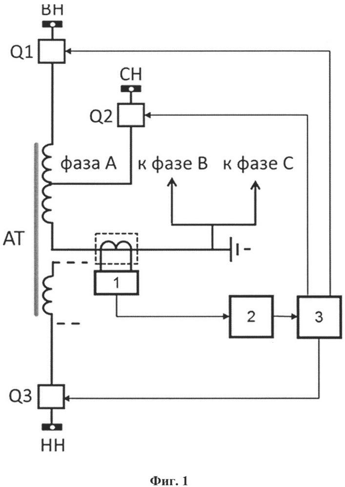 Устройство релейной защиты для ближнего резервирования защит автотрансформатора