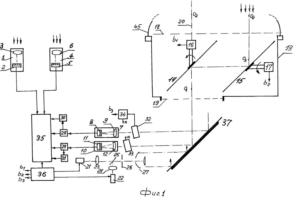 Оптико-электронная система обнаружения объектов