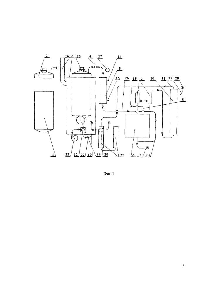 Устройство для термолизной утилизации нефтешламов