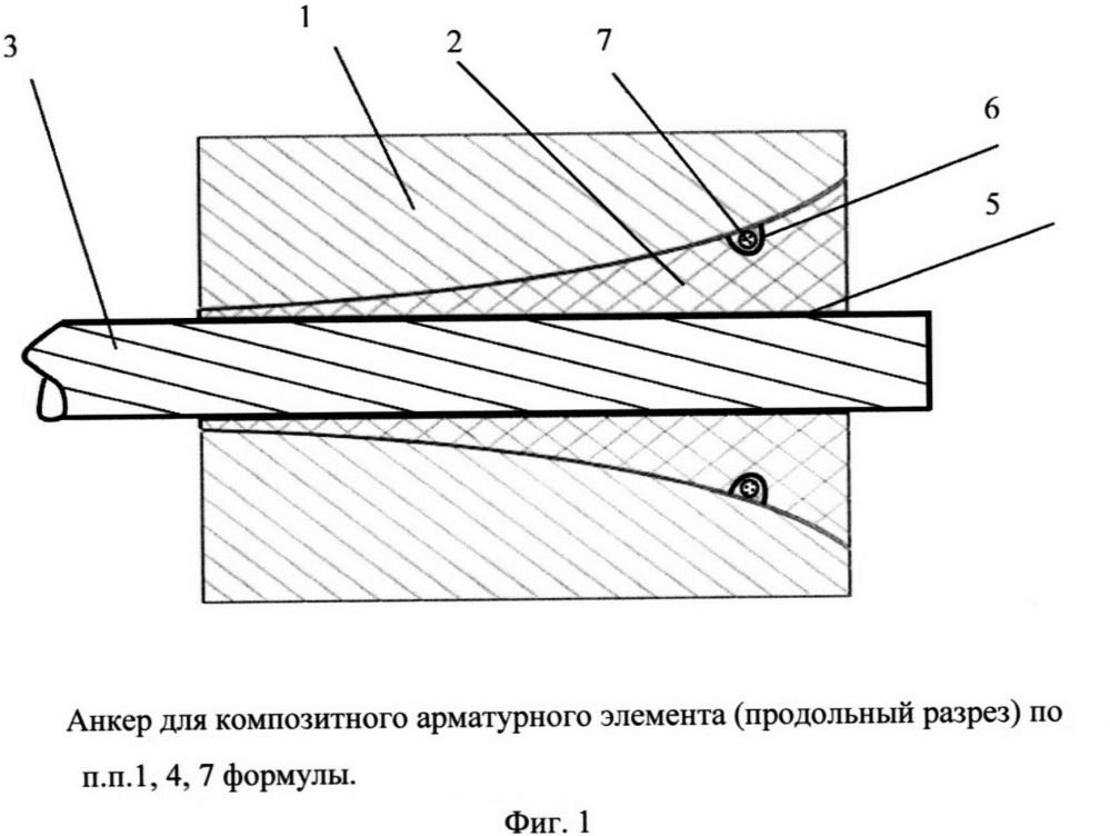 Анкер для композиционного арматурного элемента