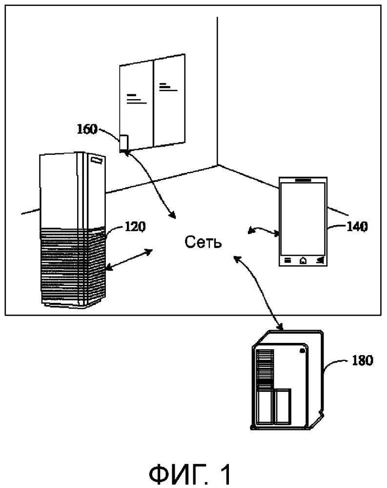 Способ и устройство для отправки подсказки в виде сообщения