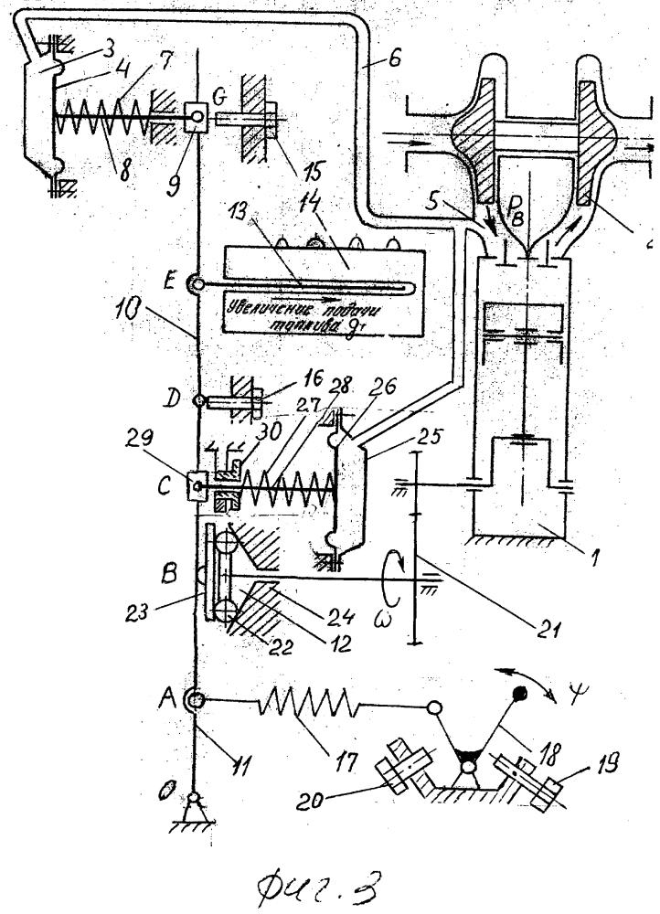 Способ управления дизеля с турбонаддувом и устройство его осуществления