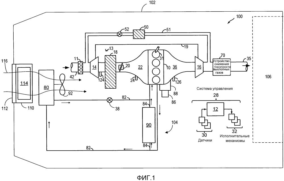 Способ управления системой двигателя при идентификации ухудшения работы компонентов охладителя наддувочного воздуха (варианты)